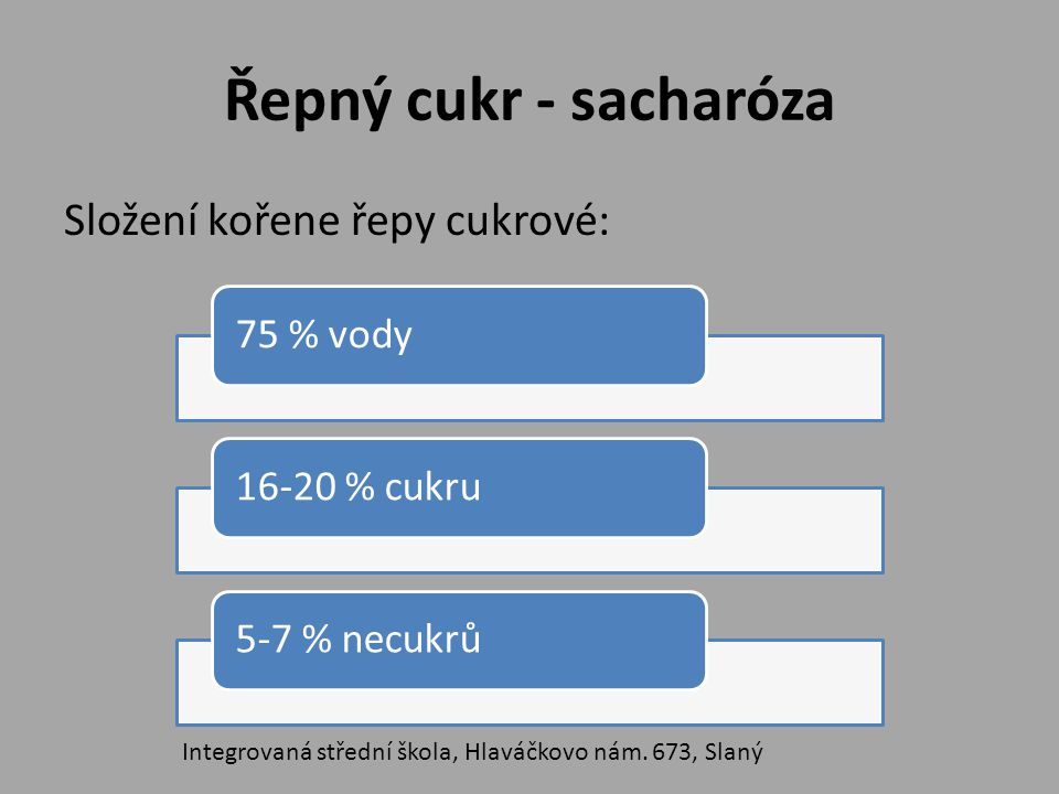 Řepný cukr - sacharóza Složení kořene řepy cukrové: 75 % vody16-20 % cukru5-7 % necukrů Integrovaná střední škola, Hlaváčkovo nám.