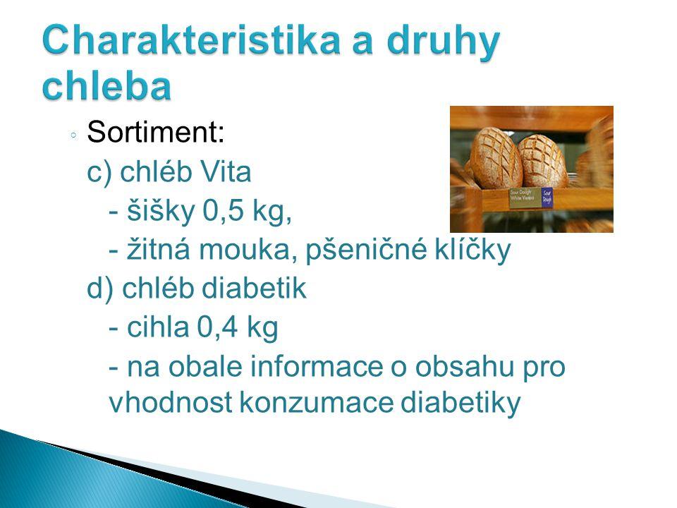 ◦ Sortiment: c) chléb Vita - šišky 0,5 kg, - žitná mouka, pšeničné klíčky d) chléb diabetik - cihla 0,4 kg - na obale informace o obsahu pro vhodnost konzumace diabetiky
