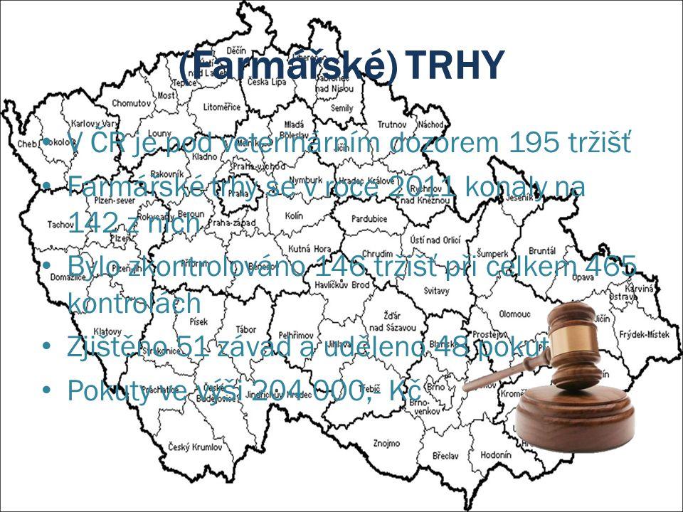 (Farmářské) TRHY V ČR je pod veterinárním dozorem 195 tržišť Farmářské trhy se v roce 2011 konaly na 142 z nich Bylo zkontrolováno 146 tržišť při celk