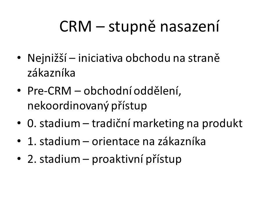 CRM – stupně nasazení Nejnižší – iniciativa obchodu na straně zákazníka Pre-CRM – obchodní oddělení, nekoordinovaný přístup 0. stadium – tradiční mark