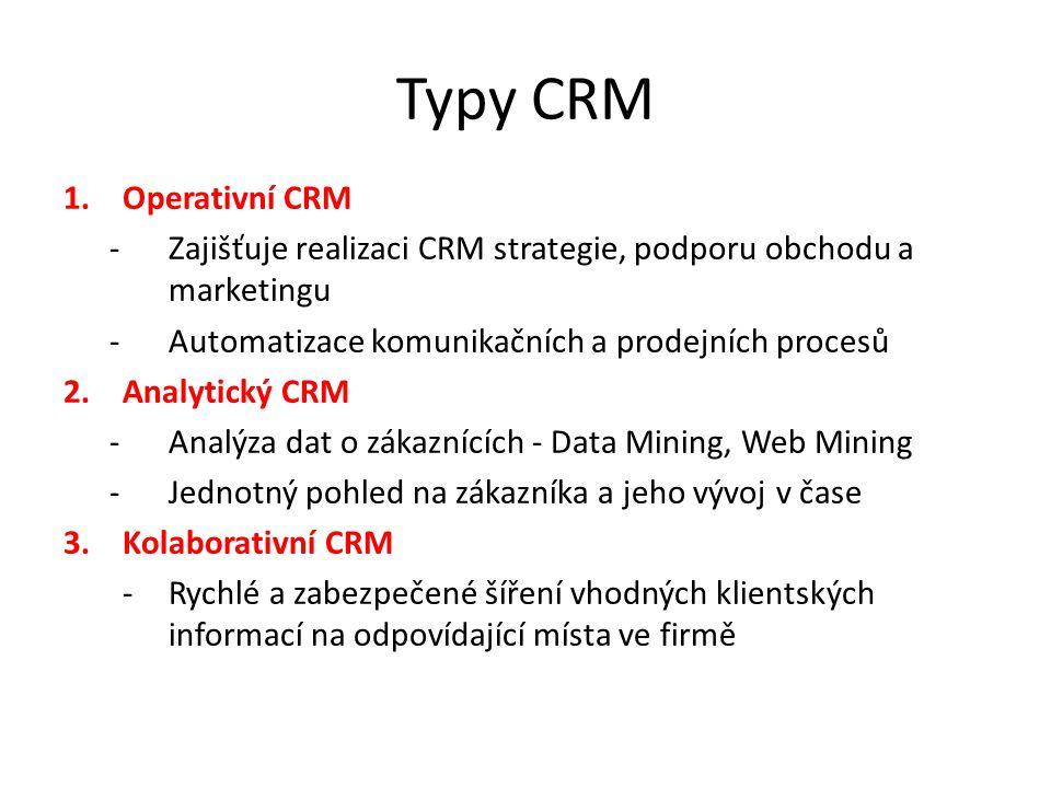 Typy CRM 1.Operativní CRM -Zajišťuje realizaci CRM strategie, podporu obchodu a marketingu -Automatizace komunikačních a prodejních procesů 2.Analytický CRM -Analýza dat o zákaznících - Data Mining, Web Mining -Jednotný pohled na zákazníka a jeho vývoj v čase 3.Kolaborativní CRM - Rychlé a zabezpečené šíření vhodných klientských informací na odpovídající místa ve firmě