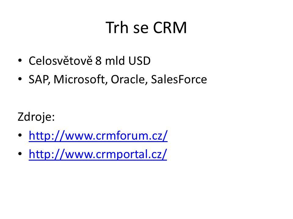Trh se CRM Celosvětově 8 mld USD SAP, Microsoft, Oracle, SalesForce Zdroje: http://www.crmforum.cz/ http://www.crmportal.cz/