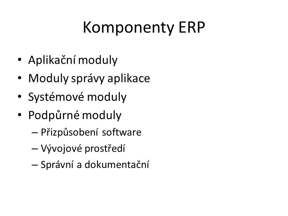 Komponenty ERP Aplikační moduly Moduly správy aplikace Systémové moduly Podpůrné moduly – Přizpůsobení software – Vývojové prostředí – Správní a dokumentační