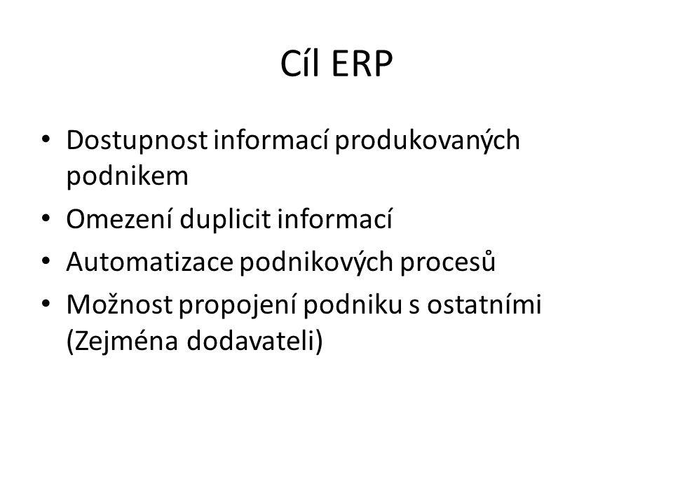Cíl ERP Dostupnost informací produkovaných podnikem Omezení duplicit informací Automatizace podnikových procesů Možnost propojení podniku s ostatními