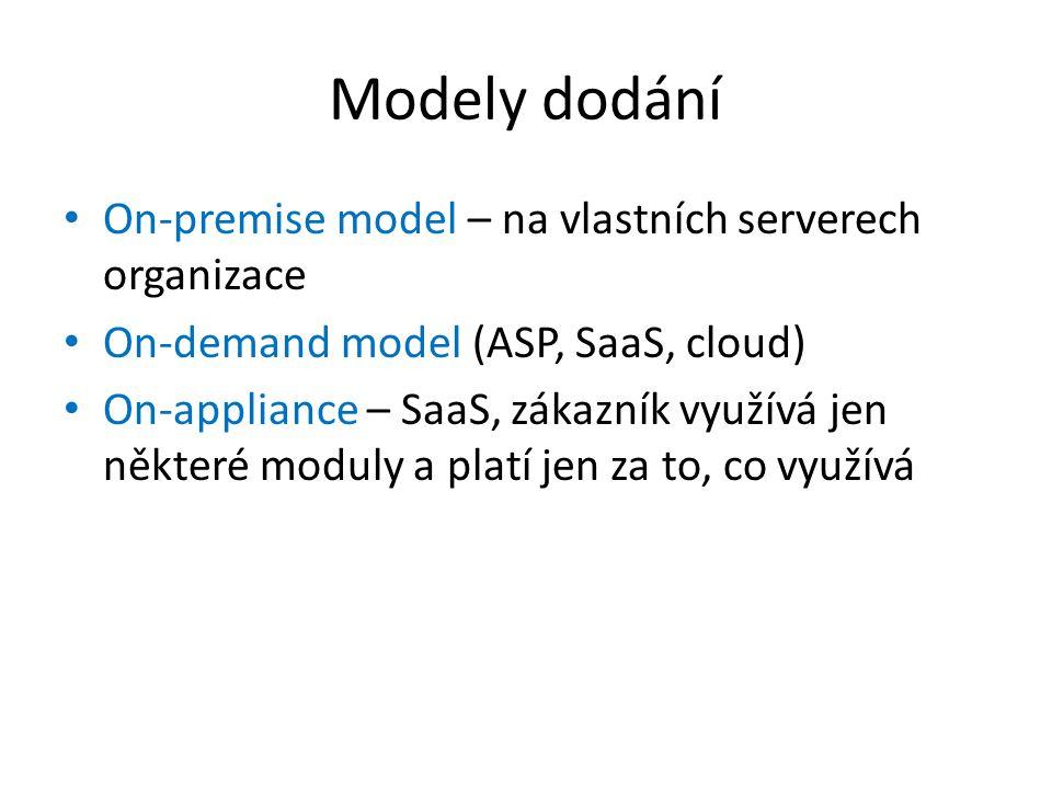 Modely dodání On-premise model – na vlastních serverech organizace On-demand model (ASP, SaaS, cloud) On-appliance – SaaS, zákazník využívá jen některé moduly a platí jen za to, co využívá
