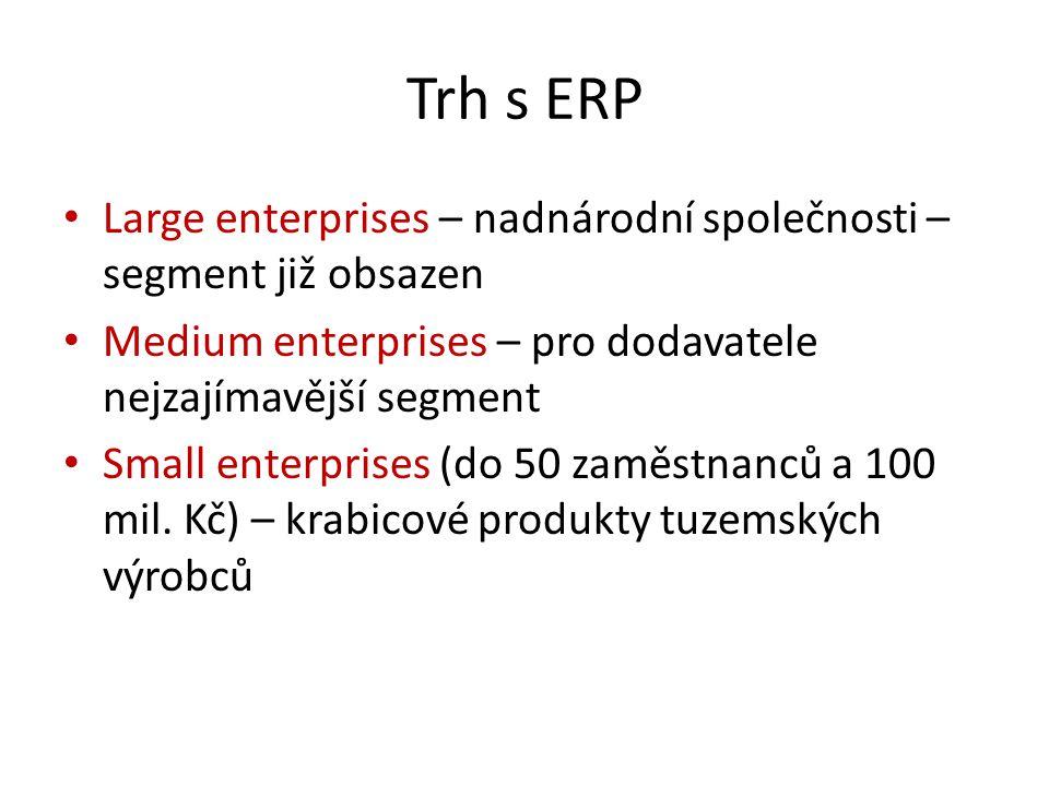 Trh s ERP Large enterprises – nadnárodní společnosti – segment již obsazen Medium enterprises – pro dodavatele nejzajímavější segment Small enterprises (do 50 zaměstnanců a 100 mil.