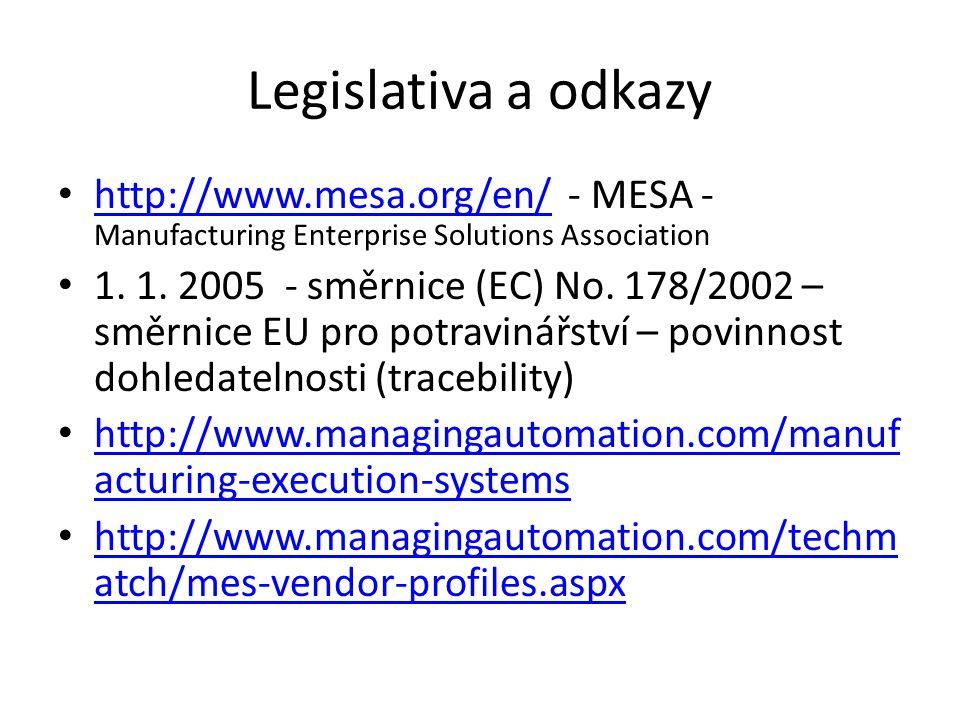 Legislativa a odkazy http://www.mesa.org/en/ - MESA - Manufacturing Enterprise Solutions Association http://www.mesa.org/en/ 1. 1. 2005 - směrnice (EC