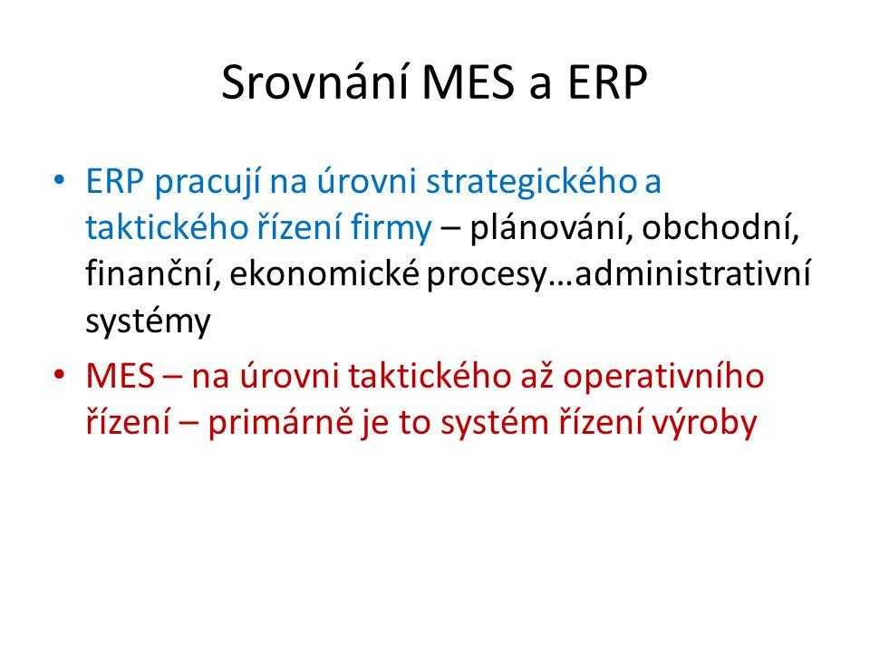 Srovnání MES a ERP ERP pracují na úrovni strategického a taktického řízení firmy – plánování, obchodní, finanční, ekonomické procesy…administrativní systémy MES – na úrovni taktického až operativního řízení – primárně je to systém řízení výroby