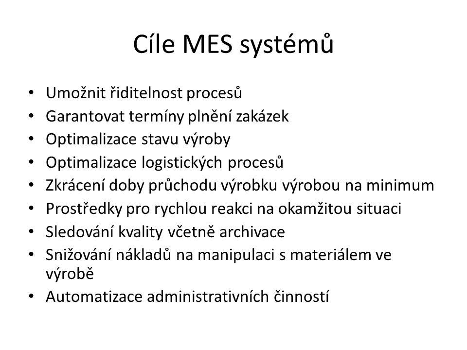 Cíle MES systémů Umožnit řiditelnost procesů Garantovat termíny plnění zakázek Optimalizace stavu výroby Optimalizace logistických procesů Zkrácení doby průchodu výrobku výrobou na minimum Prostředky pro rychlou reakci na okamžitou situaci Sledování kvality včetně archivace Snižování nákladů na manipulaci s materiálem ve výrobě Automatizace administrativních činností