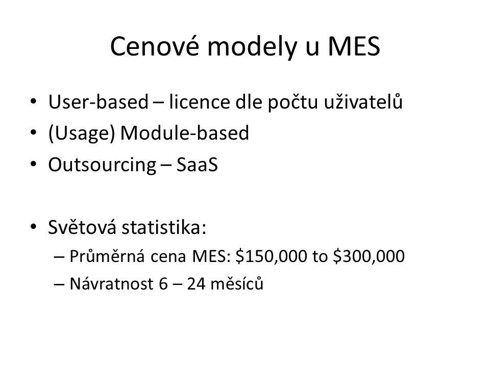Cenové modely u MES User-based – licence dle počtu uživatelů (Usage) Module-based Outsourcing – SaaS Světová statistika: – Průměrná cena MES: $150,000 to $300,000 – Návratnost 6 – 24 měsíců