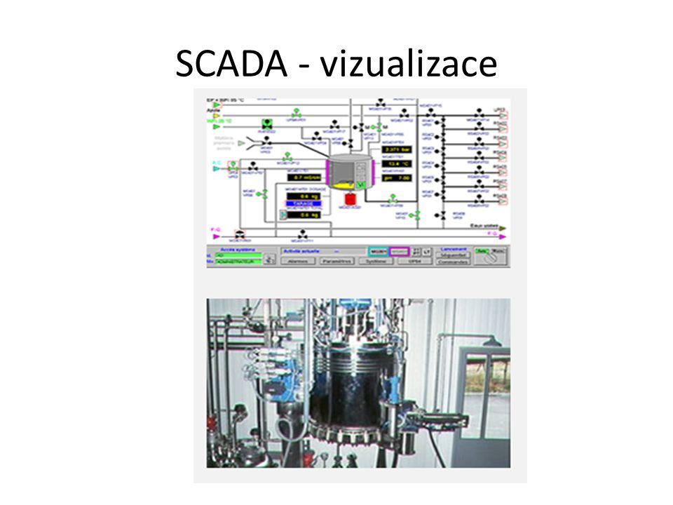 SCADA - vizualizace