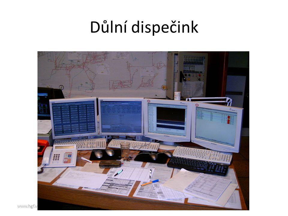 Důlní dispečink www.hgf.vsb.cz