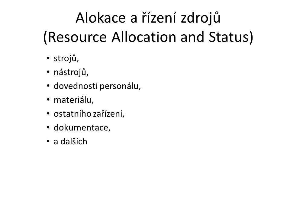 Alokace a řízení zdrojů (Resource Allocation and Status) strojů, nástrojů, dovednosti personálu, materiálu, ostatního zařízení, dokumentace, a dalších