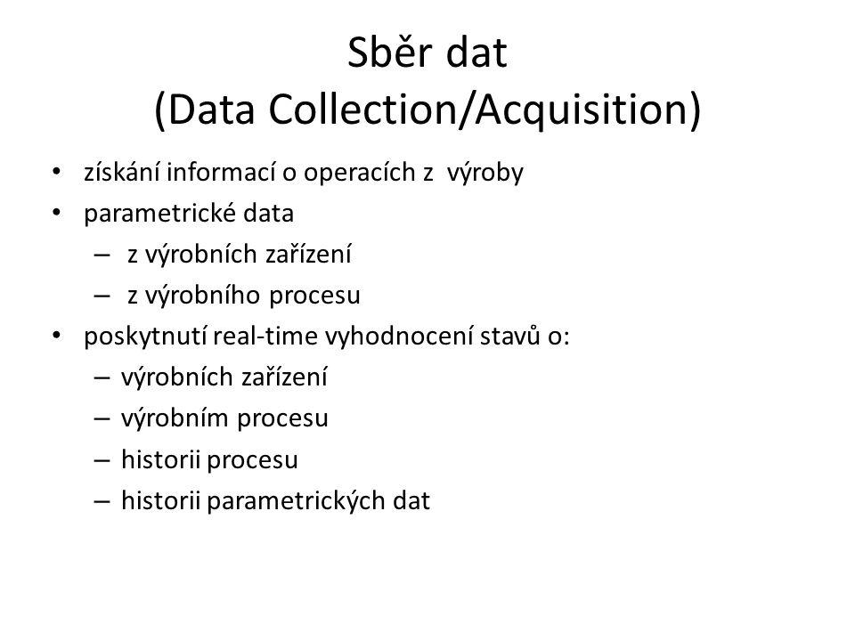 Sběr dat (Data Collection/Acquisition) získání informací o operacích z výroby parametrické data – z výrobních zařízení – z výrobního procesu poskytnutí real-time vyhodnocení stavů o: – výrobních zařízení – výrobním procesu – historii procesu – historii parametrických dat