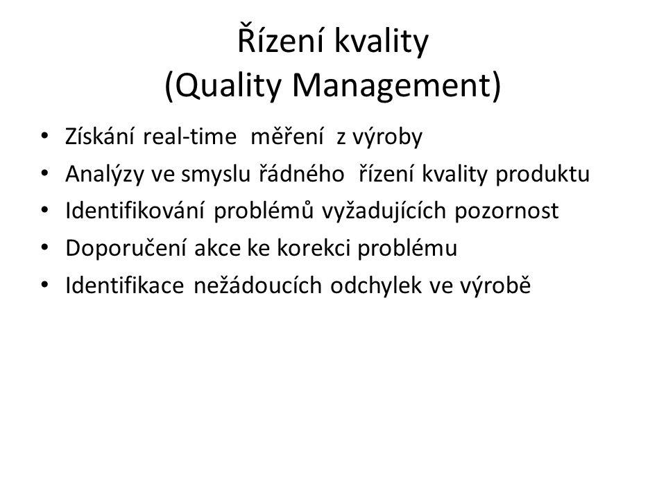 Řízení kvality (Quality Management) Získání real-time měření z výroby Analýzy ve smyslu řádného řízení kvality produktu Identifikování problémů vyžadujících pozornost Doporučení akce ke korekci problému Identifikace nežádoucích odchylek ve výrobě