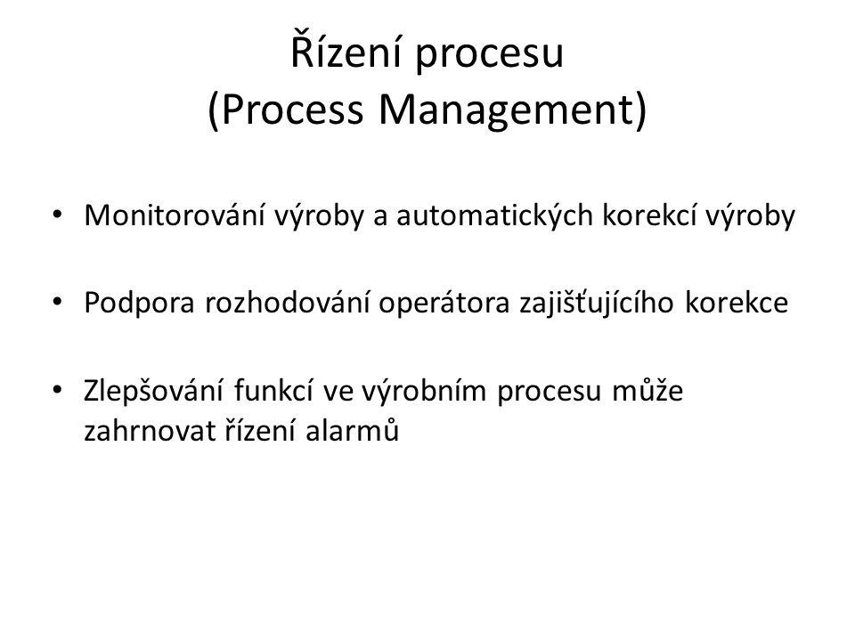 Řízení procesu (Process Management) Monitorování výroby a automatických korekcí výroby Podpora rozhodování operátora zajišťujícího korekce Zlepšování funkcí ve výrobním procesu může zahrnovat řízení alarmů