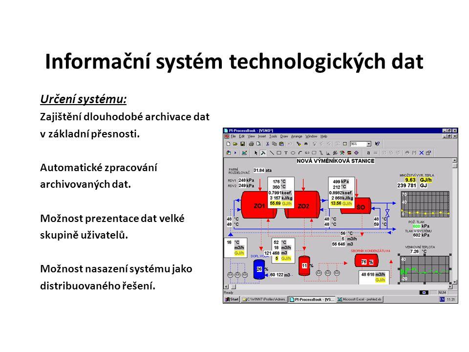 Informační systém technologických dat Určení systému: Zajištění dlouhodobé archivace dat v základní přesnosti. Automatické zpracování archivovaných da