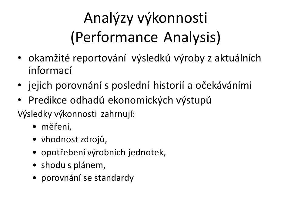 Analýzy výkonnosti (Performance Analysis) okamžité reportování výsledků výroby z aktuálních informací jejich porovnání s poslední historií a očekáváními Predikce odhadů ekonomických výstupů Výsledky výkonnosti zahrnují: měření, vhodnost zdrojů, opotřebení výrobních jednotek, shodu s plánem, porovnání se standardy