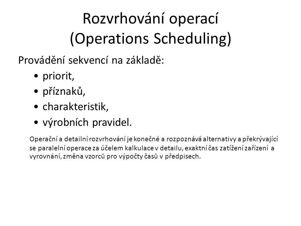 Rozvrhování operací (Operations Scheduling) Provádění sekvencí na základě: priorit, příznaků, charakteristik, výrobních pravidel. Operační a detailní