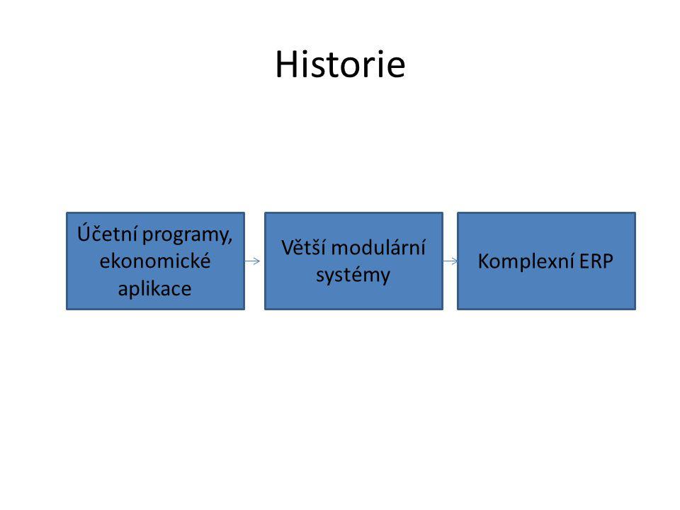 Cíl ERP Dostupnost informací produkovaných podnikem Omezení duplicit informací Automatizace podnikových procesů Možnost propojení podniku s ostatními (Zejména dodavateli)