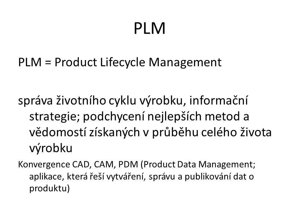 PLM PLM = Product Lifecycle Management správa životního cyklu výrobku, informační strategie; podchycení nejlepších metod a vědomostí získaných v průbě