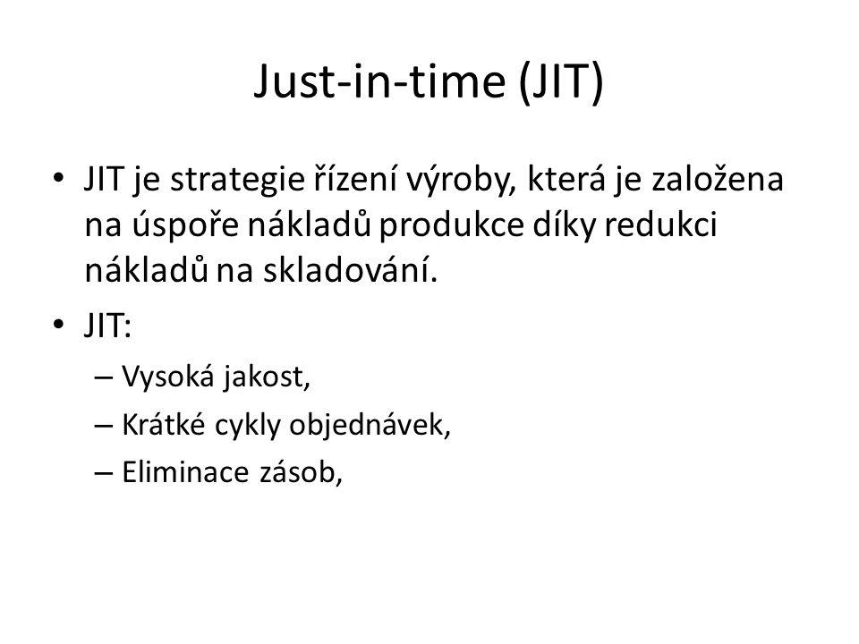 Just-in-time (JIT) JIT je strategie řízení výroby, která je založena na úspoře nákladů produkce díky redukci nákladů na skladování. JIT: – Vysoká jako