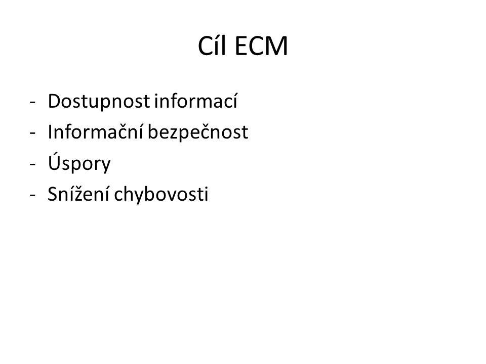 Cíl ECM -Dostupnost informací -Informační bezpečnost -Úspory -Snížení chybovosti
