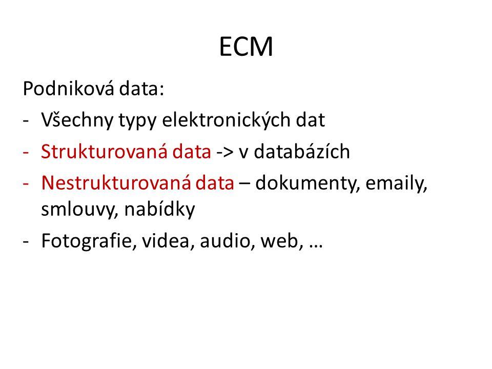 ECM Podniková data: -Všechny typy elektronických dat -Strukturovaná data -> v databázích -Nestrukturovaná data – dokumenty, emaily, smlouvy, nabídky -Fotografie, videa, audio, web, …