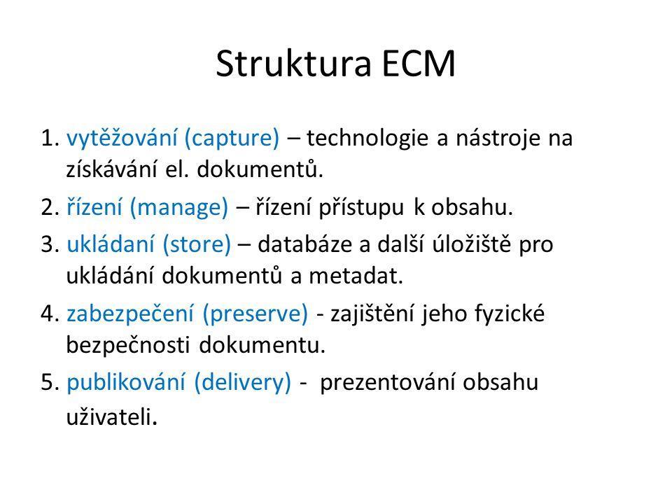 Struktura ECM 1. vytěžování (capture) – technologie a nástroje na získávání el. dokumentů. 2. řízení (manage) – řízení přístupu k obsahu. 3. ukládaní