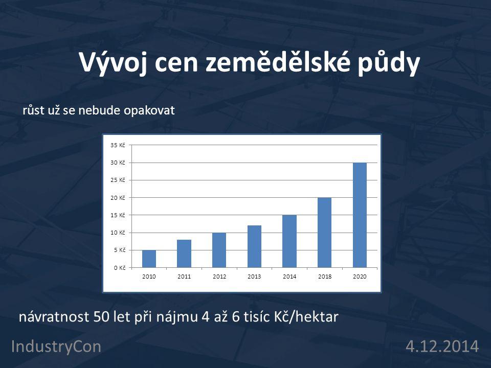 Vývoj cen zemědělské půdy IndustryCon 4.12.2014 Od 1 euro/m2 Průměr 4 euro/m2