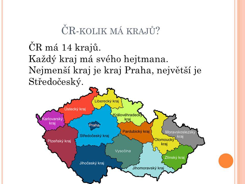 ČR- KOLIK MÁ KRAJŮ ? ČR má 14 krajů. Každý kraj má svého hejtmana. Nejmenší kraj je kraj Praha, největší je Středočeský.