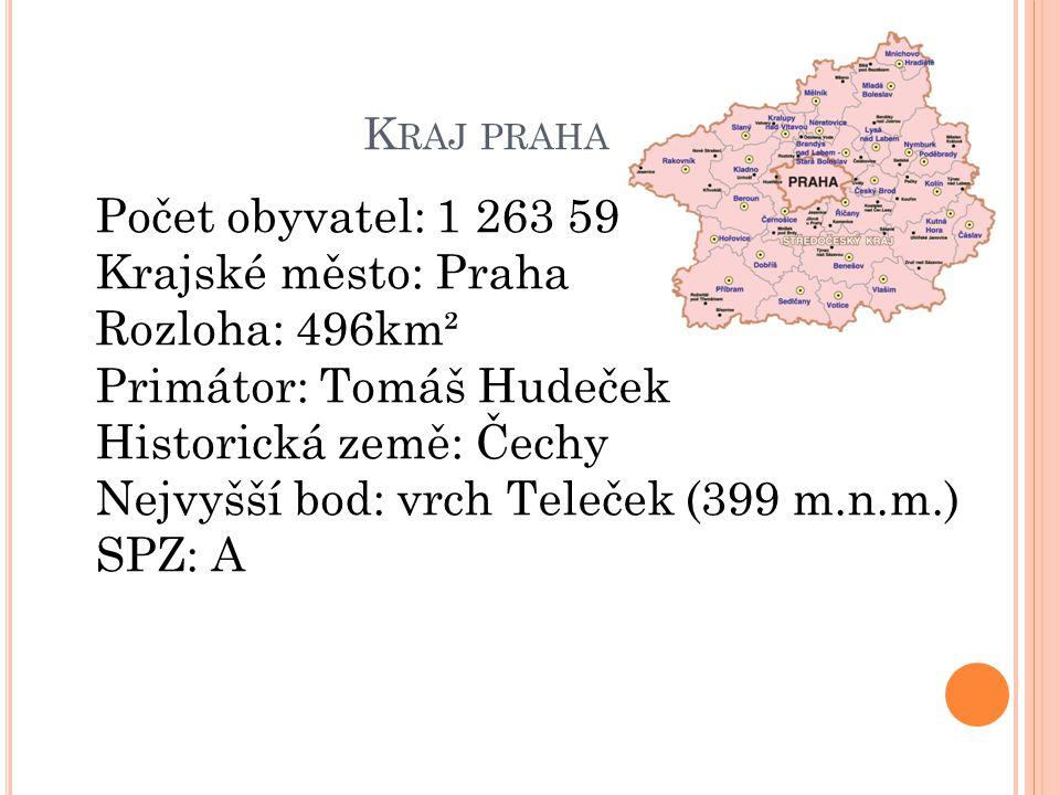 K RAJ PRAHA Počet obyvatel: 1 263 591 Krajské město: Praha Rozloha: 496km² Primátor: Tomáš Hudeček Historická země: Čechy Nejvyšší bod: vrch Teleček (399 m.n.m.) SPZ: A