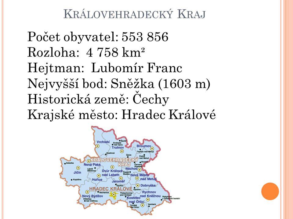 K RÁLOVEHRADECKÝ K RAJ Počet obyvatel: 553 856 Rozloha: 4 758 km² Hejtman: Lubomír Franc Nejvyšší bod: Sněžka (1603 m) Historická země: Čechy Krajské