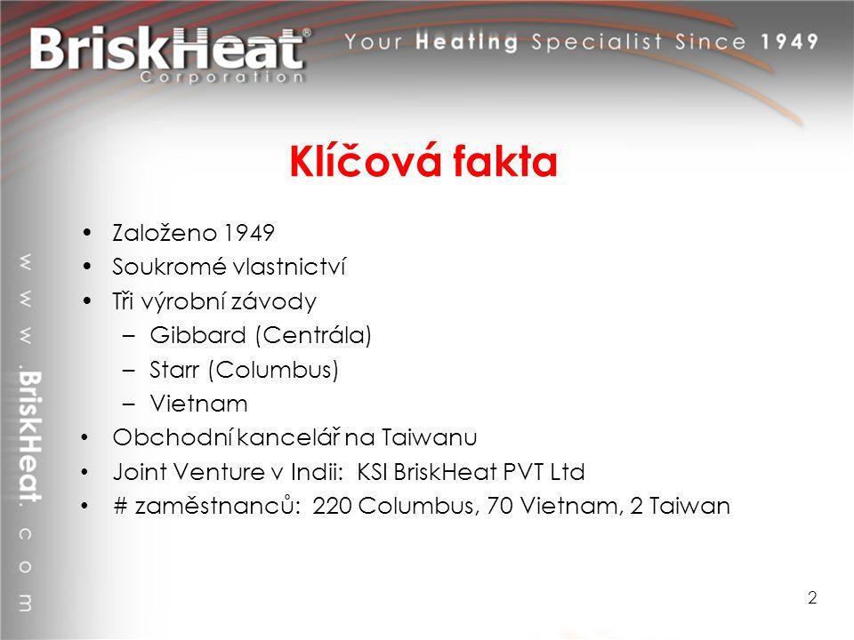 Your Heating Specialist since 1949 Děkujeme Celosvětové renomé jako experti na ohřev Prověřená technologie Špičkové CNC stroje Pokročilé možnosti návrhu –Třídimenzionální CAD software 23