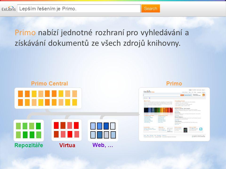 Primo nabízí jednotné rozhraní pro vyhledávání a získávání dokumentů ze všech zdrojů knihovny.