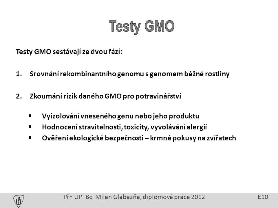 Testy GMO sestávají ze dvou fází: 1.Srovnání rekombinantního genomu s genomem běžné rostliny 2.Zkoumání rizik daného GMO pro potravinářství  Vyizolování vneseného genu nebo jeho produktu  Hodnocení stravitelnosti, toxicity, vyvolávání alergií  Ověření ekologické bezpečnosti – krmné pokusy na zvířatech PřF UP Bc.