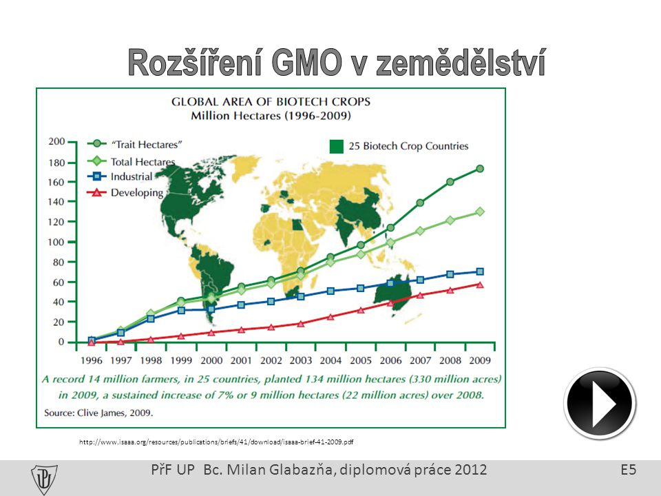 PřF UP Bc. Milan Glabazňa, diplomová práce 2012 E5 http://www.isaaa.org/resources/publications/briefs/41/download/isaaa-brief-41-2009.pdf