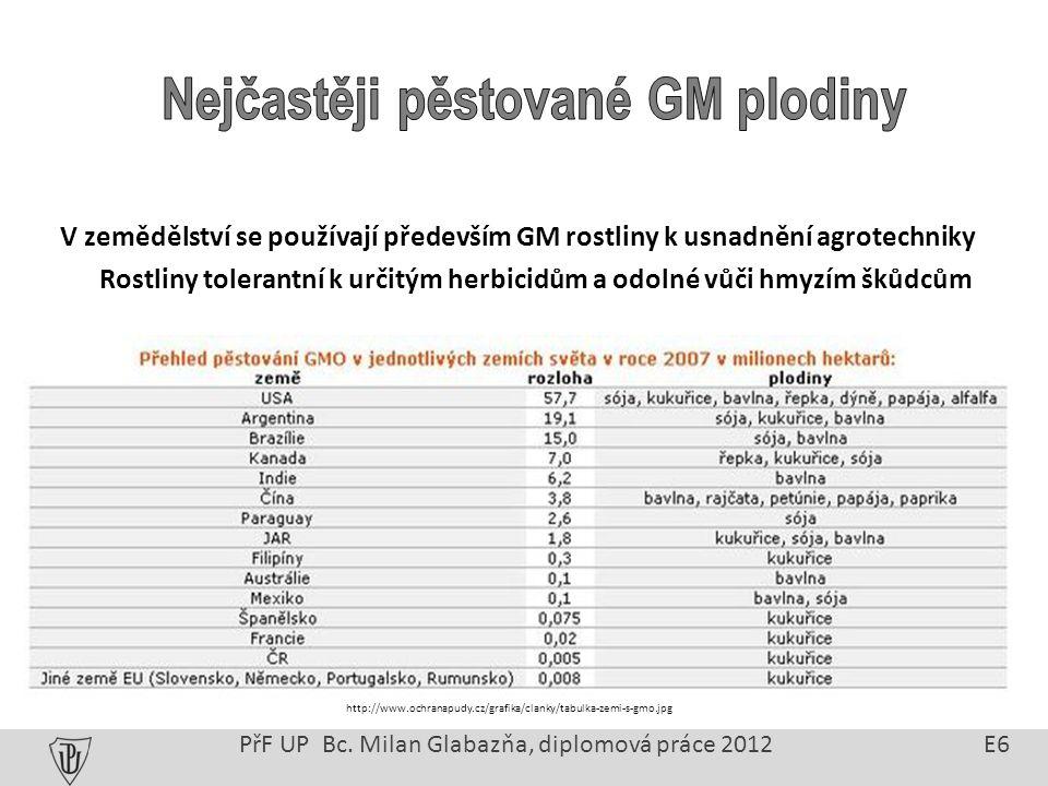 Pěstování GM plodin v EU se liší od pěstovaní ostatních plodin specifickými pravidly = pravidla koexistence.