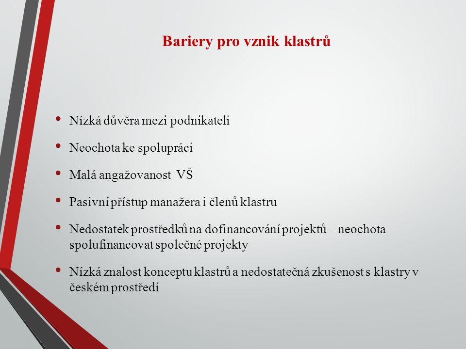 Bariery pro vznik klastrů Nízká důvěra mezi podnikateli Neochota ke spolupráci Malá angažovanost VŠ Pasivní přístup manažera i členů klastru Nedostatek prostředků na dofinancování projektů – neochota spolufinancovat společné projekty Nízká znalost konceptu klastrů a nedostatečná zkušenost s klastry v českém prostředí