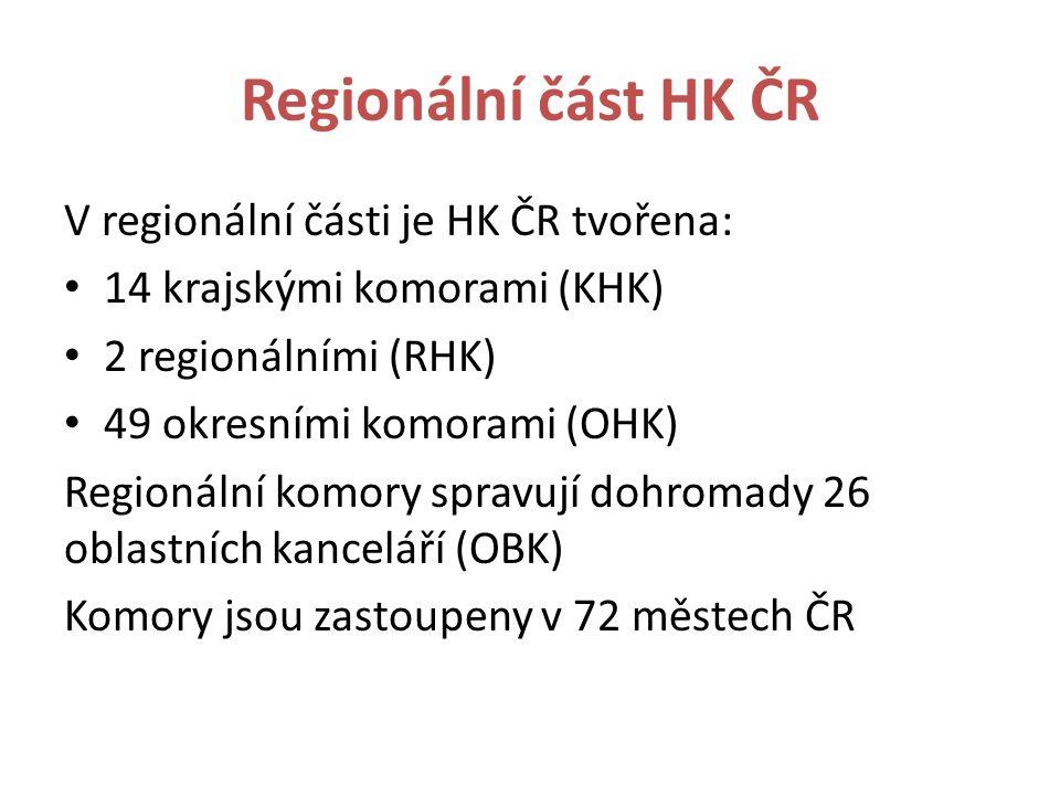 Regionální část HK ČR V regionální části je HK ČR tvořena: 14 krajskými komorami (KHK) 2 regionálními (RHK) 49 okresními komorami (OHK) Regionální komory spravují dohromady 26 oblastních kanceláří (OBK) Komory jsou zastoupeny v 72 městech ČR