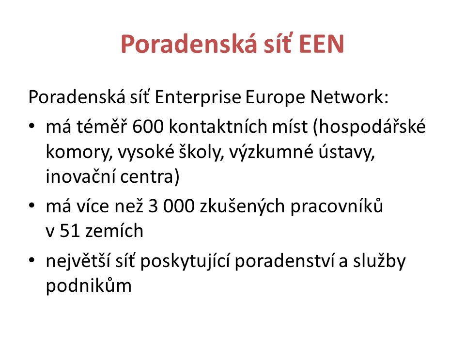 Poradenská síť EEN Poradenská síť Enterprise Europe Network: má téměř 600 kontaktních míst (hospodářské komory, vysoké školy, výzkumné ústavy, inovační centra) má více než 3 000 zkušených pracovníků v 51 zemích největší síť poskytující poradenství a služby podnikům