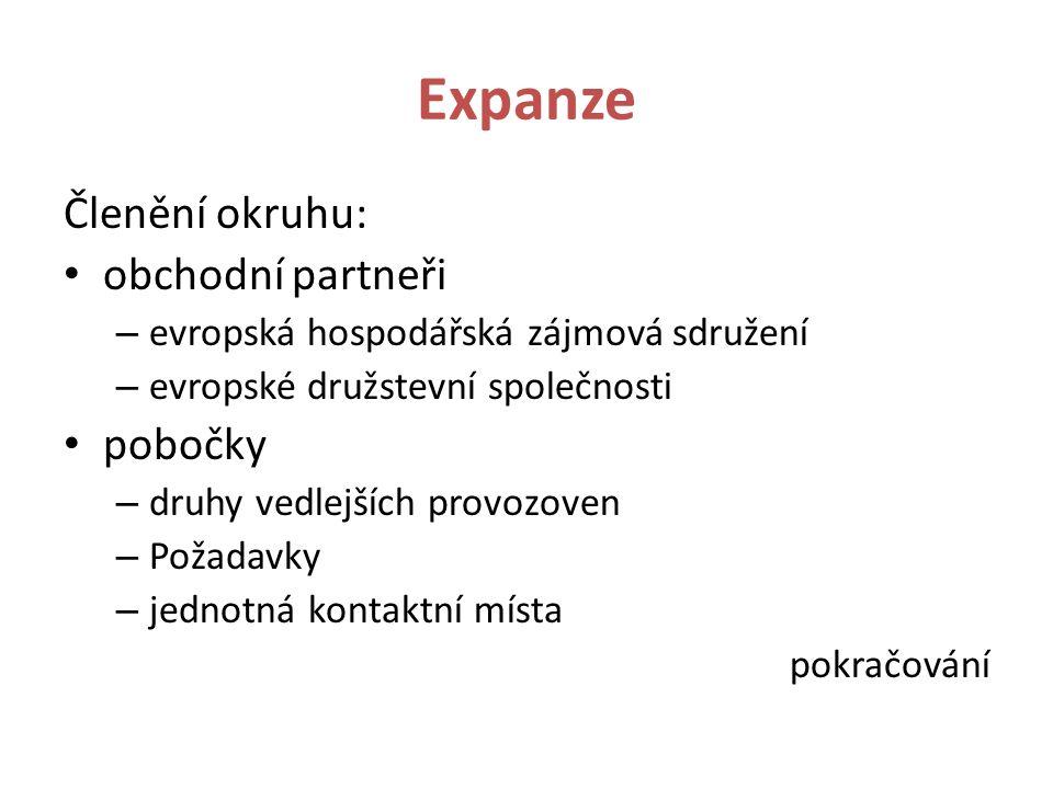 Expanze Členění okruhu: obchodní partneři – evropská hospodářská zájmová sdružení – evropské družstevní společnosti pobočky – druhy vedlejších provozoven – Požadavky – jednotná kontaktní místa pokračování