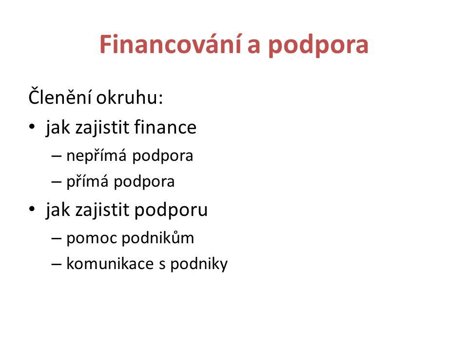 Financování a podpora Členění okruhu: jak zajistit finance – nepřímá podpora – přímá podpora jak zajistit podporu – pomoc podnikům – komunikace s podniky