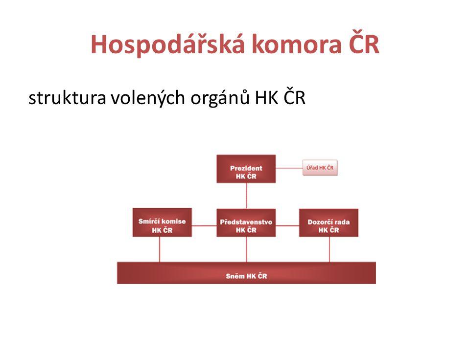 Hospodářská komora ČR struktura volených orgánů HK ČR