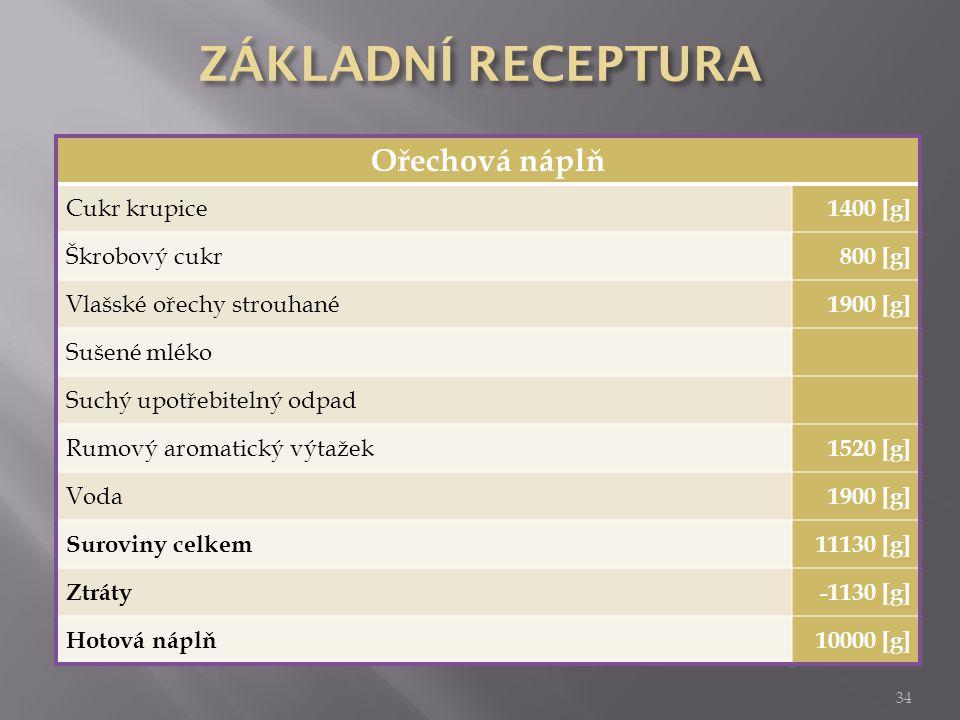 34 Ořechová náplň Cukr krupice 1400 [g] Škrobový cukr 800 [g] Vlašské ořechy strouhané 1900 [g] Sušené mléko Suchý upotřebitelný odpad Rumový aromatic