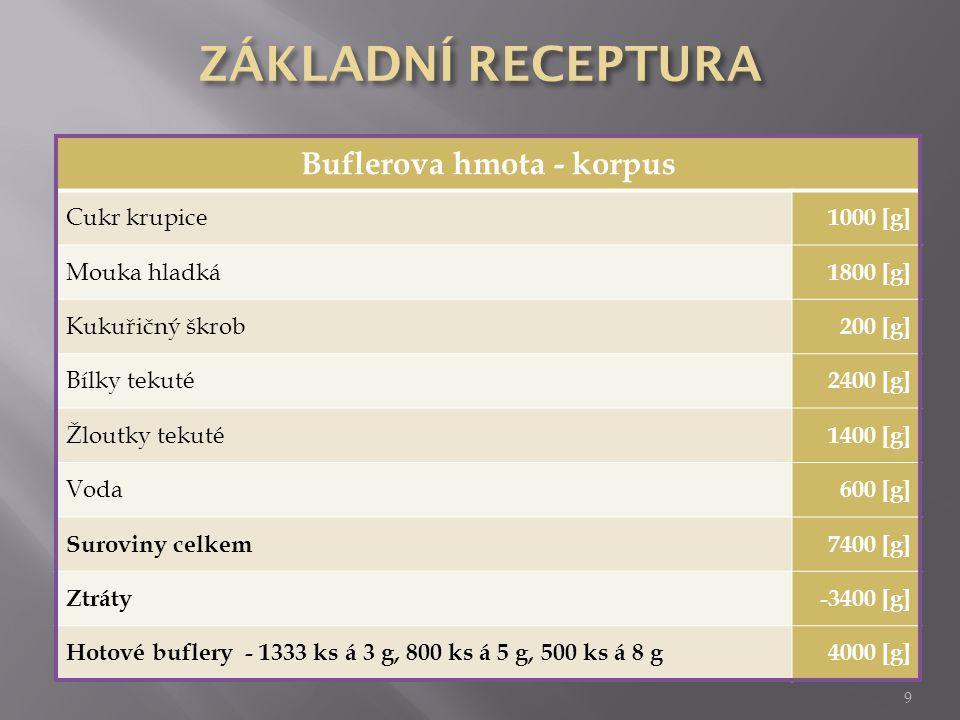 9 Buflerova hmota - korpus Cukr krupice 1000 [g] Mouka hladká 1800 [g] Kukuřičný škrob 200 [g] Bílky tekuté 2400 [g] Žloutky tekuté 1400 [g] Voda 600