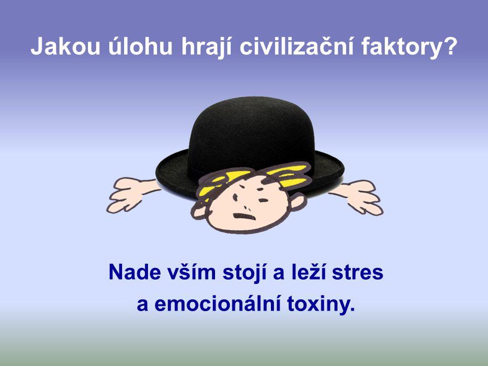 Stres, emocionální problémy