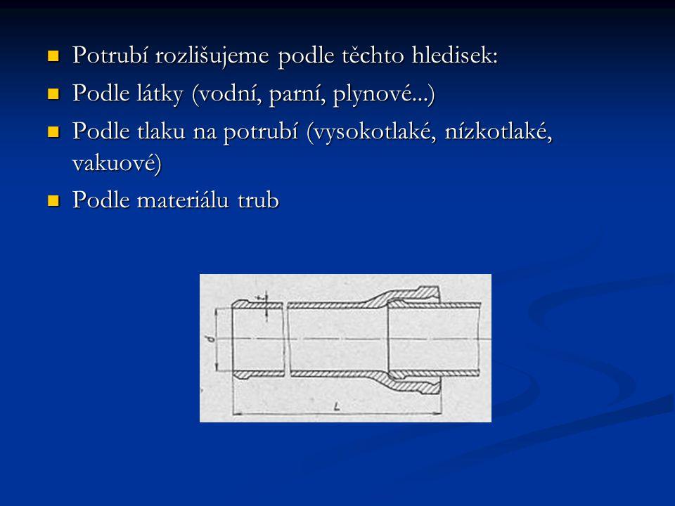 Potrubí rozlišujeme podle těchto hledisek: Podle látky (vodní, parní, plynové...) Podle tlaku na potrubí (vysokotlaké, nízkotlaké, vakuové) Podle mate