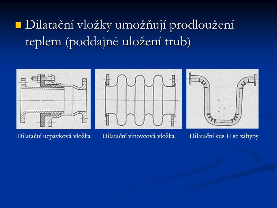 Dilatační vložky umožňují prodloužení teplem (poddajné uložení trub) Dilatační ucpávková vložkaDilatační vlnovcová vložkaDilatační kus U se záhyby