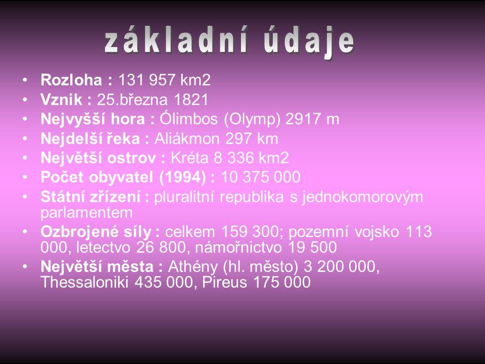 Rozloha : 131 957 km2 Vznik : 25.března 1821 Nejvyšší hora : Ólimbos (Olymp) 2917 m Nejdelší řeka : Aliákmon 297 km Největší ostrov : Kréta 8 336 km2